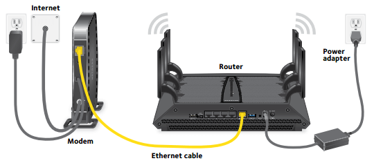How to connect using the Mywifiext For WiFi Extender Setup?